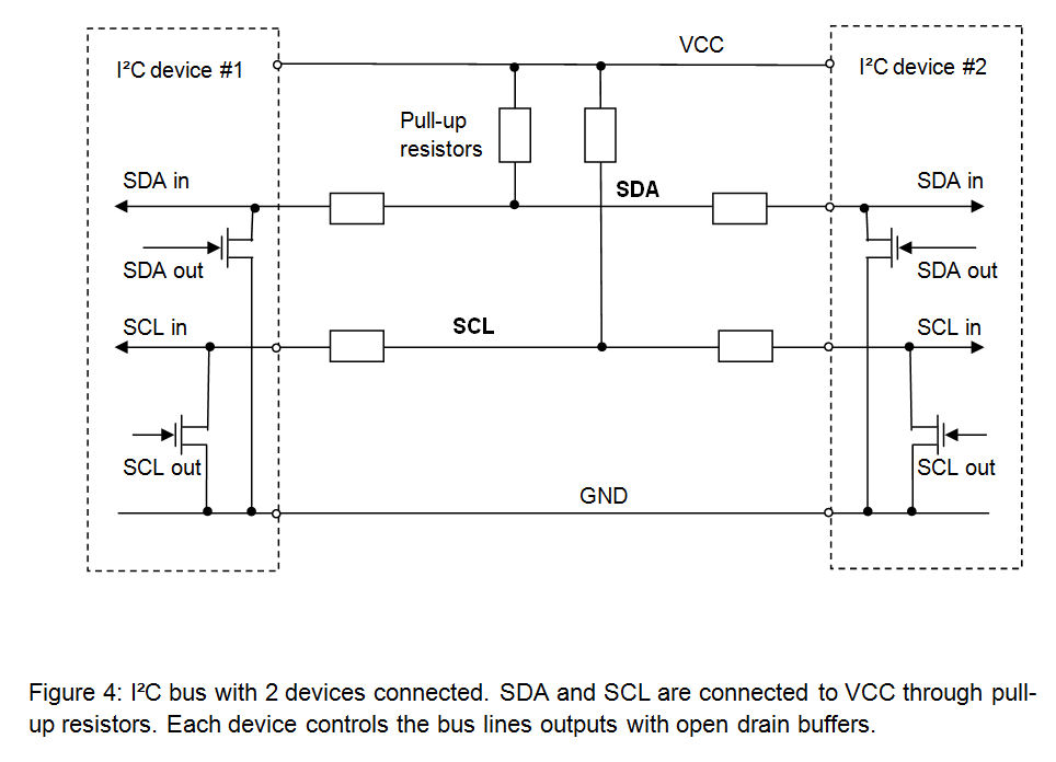I2C bus topology